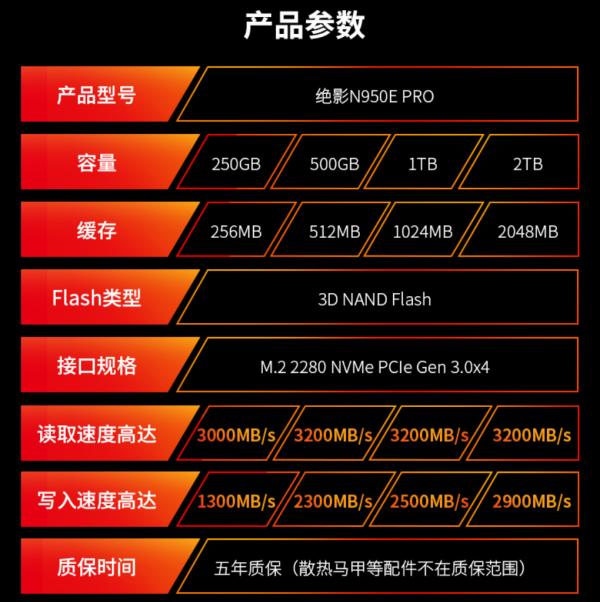 朗科N950E Pro固态硬盘:独立缓存搭配个性散热马甲,性能高速稳定